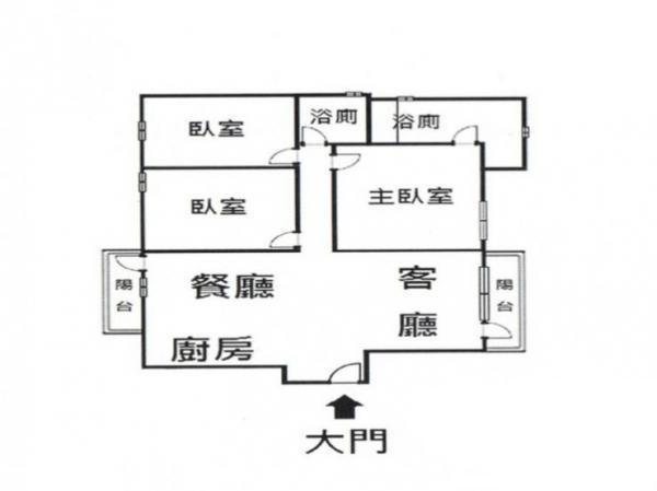 科大賀大3房格局.jpg