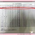 ✿ღWendy寶貝英文五級升級成果展_一樣是啵棒的成績......1020904 ✿ღ