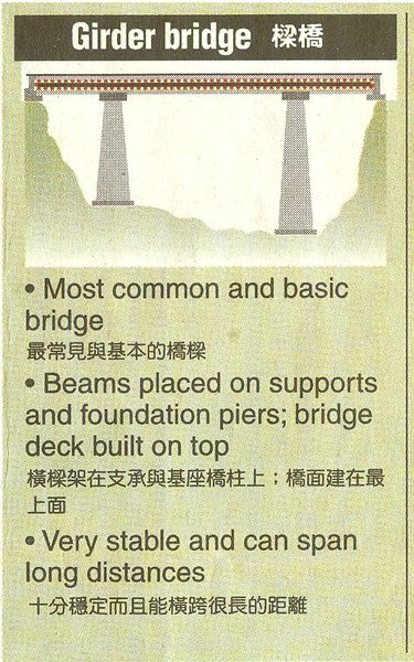Girder_bridge.jpg