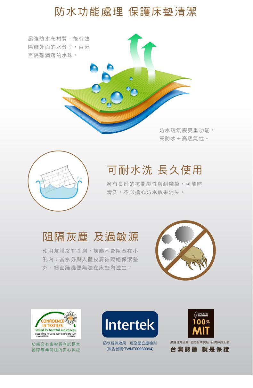 防水保潔墊-03