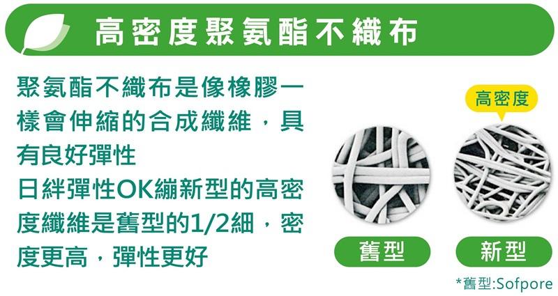 1040408_康是美 日絆產品手冊-ol-04 (3)(2)