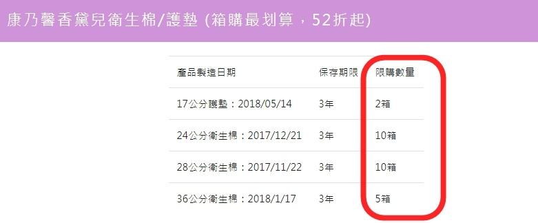 康乃馨限購.jpg