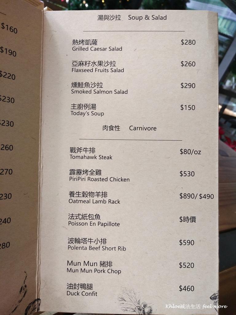 14小巨蛋美食Munchies Cafe美式餐酒館菜單.jpg