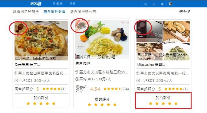 台北蔬食餐廳懶人包0114.jpg
