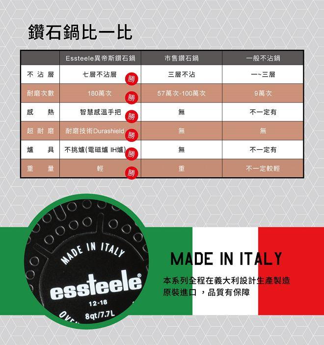 不沾鍋推薦-意帝斯鑽石鍋_06(001).jpg