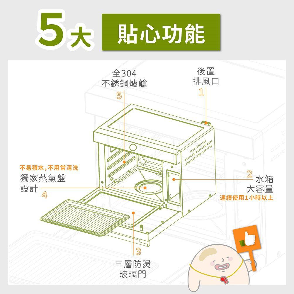 胖鍋蒸氣烘烤爐5(001).jpg