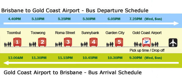 brisbane_schedule_night