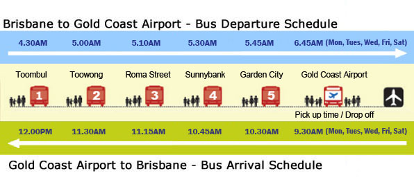 brisbane_schedule_morning