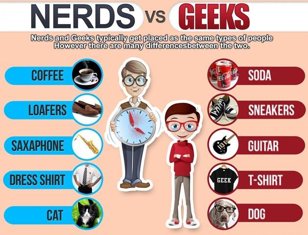 nerds-vs-geeks_531d53fba639f_w1500