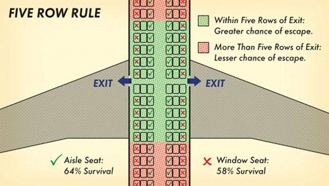 Five-Row-Rule-21