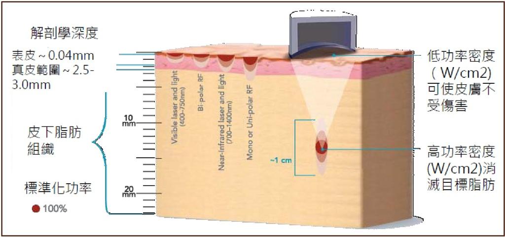 立塑超音波原理.jpg