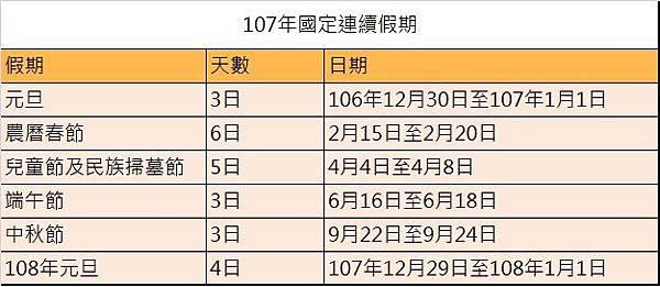 107年國定連續假期.jpg