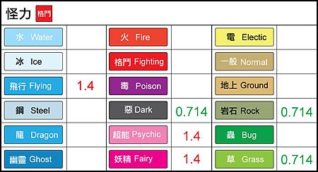 chart-怪力.png