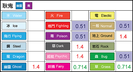 chart-耿鬼.png
