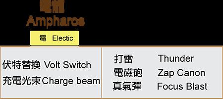 181 電龍-data.png
