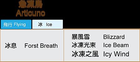 144 急凍鳥-data.png