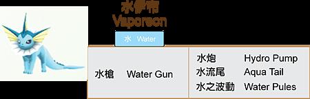 134 水伊布-data.png