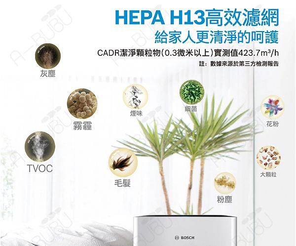 空氣清淨機HEPA濾網
