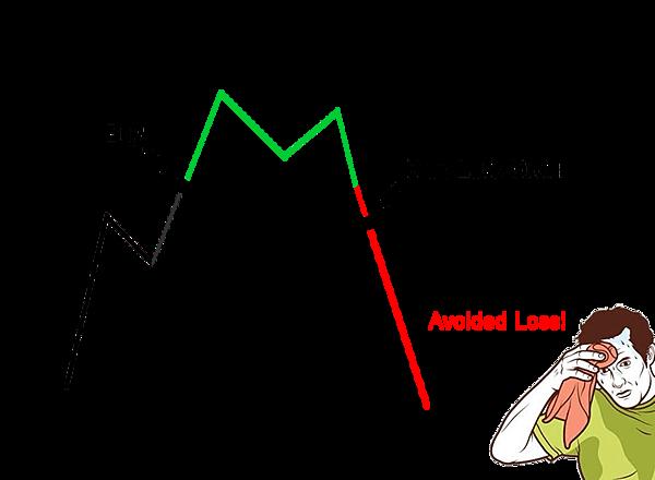 stop-loss-order.png