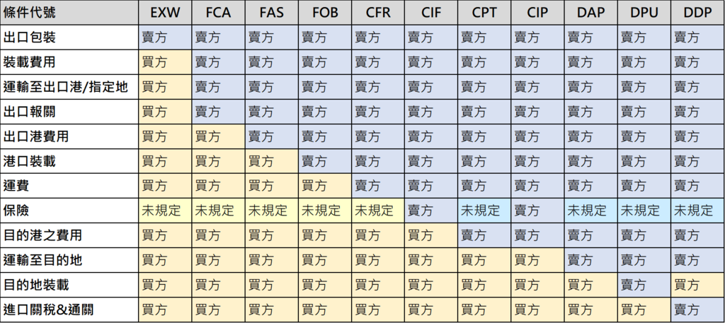 incoterms2.png