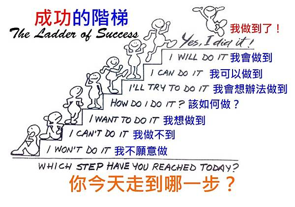 Ladder of success.jpg