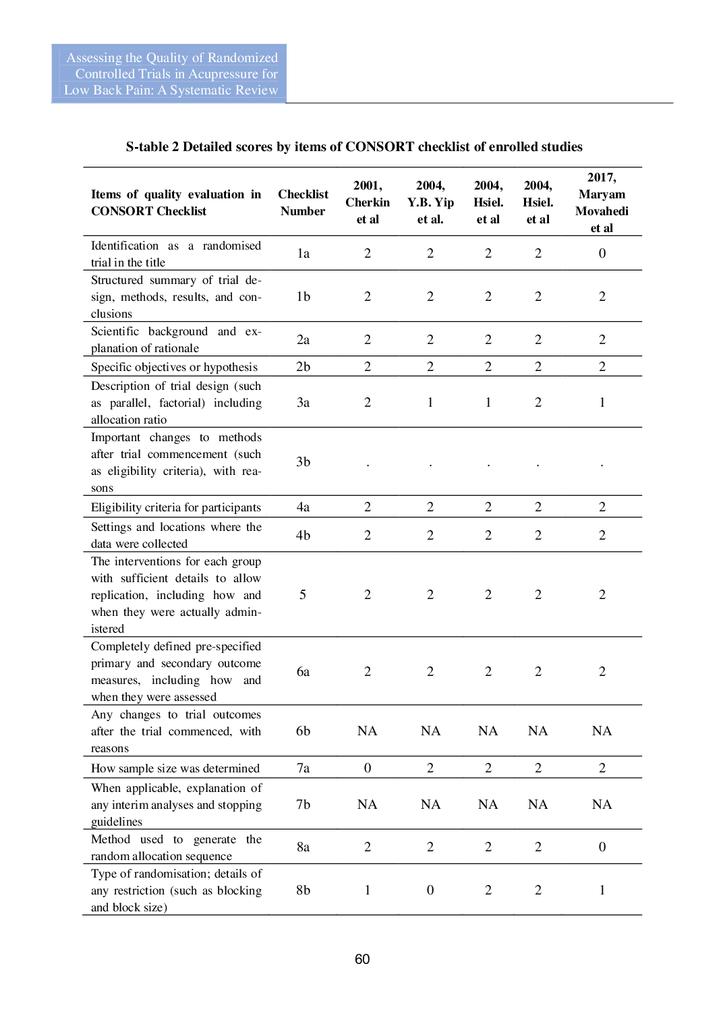 第三期改第30頁Journal of Neo-Medicine Vol 2 No 2 20191003_p062.png