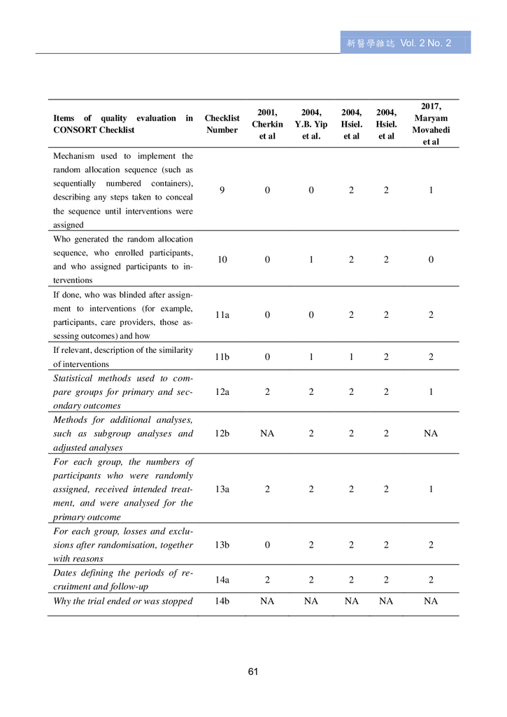 第三期改第30頁Journal of Neo-Medicine Vol 2 No 2 20191003_p063.png