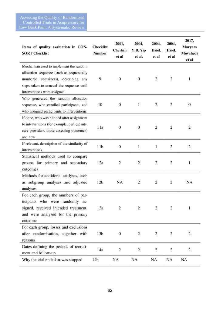 第三期改第30頁Journal of Neo-Medicine Vol 2 No 2 20191003_p064.png