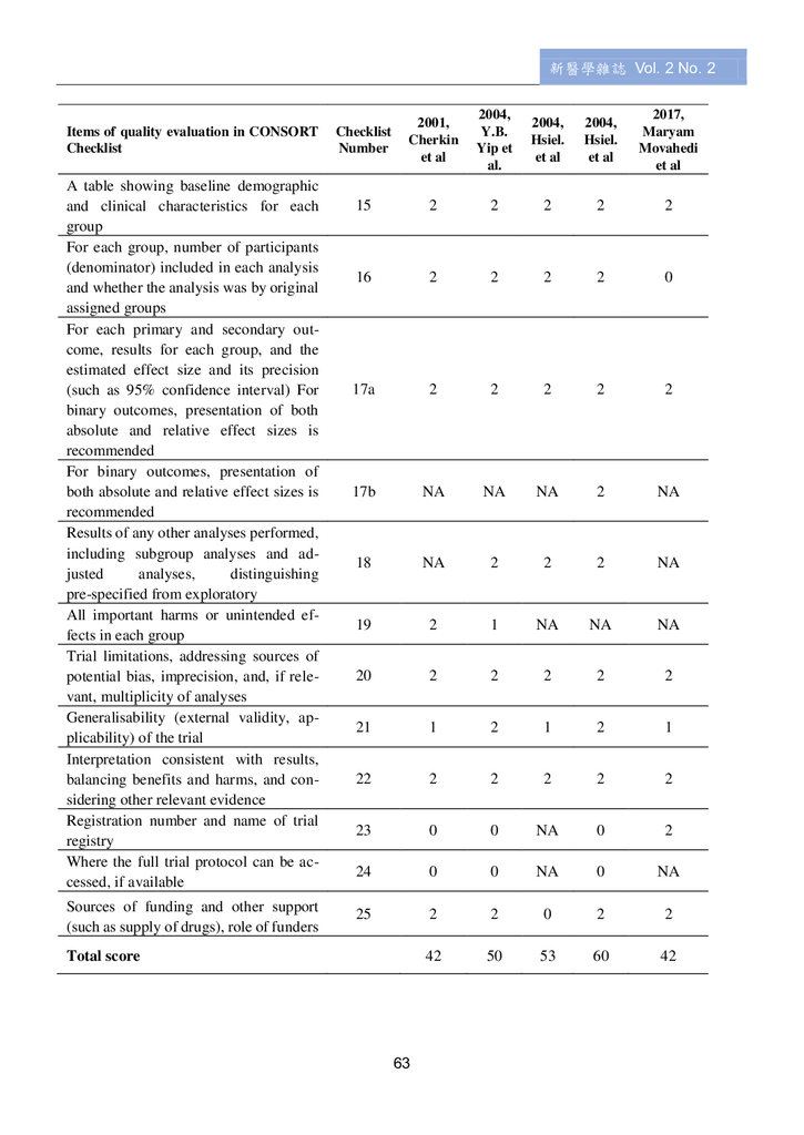 第三期改第30頁Journal of Neo-Medicine Vol 2 No 2 20191003_p065.png