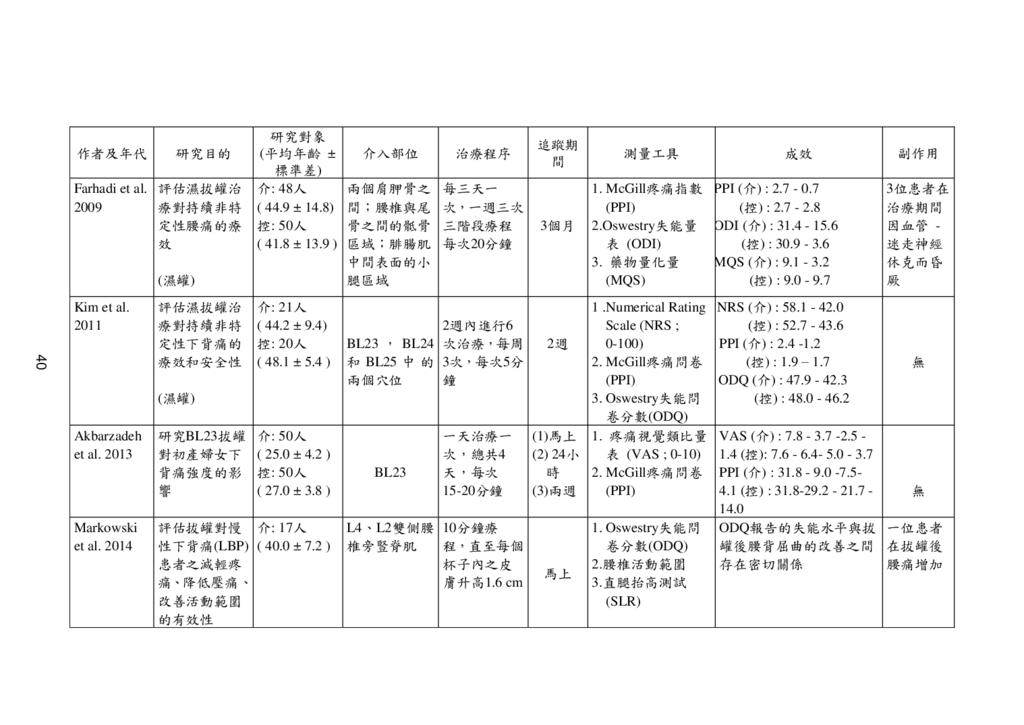 新醫學雜誌第4期全文_042.png