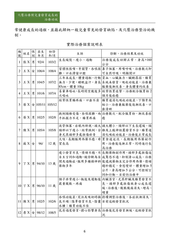 新醫學雜誌第5期PDF版_008.png