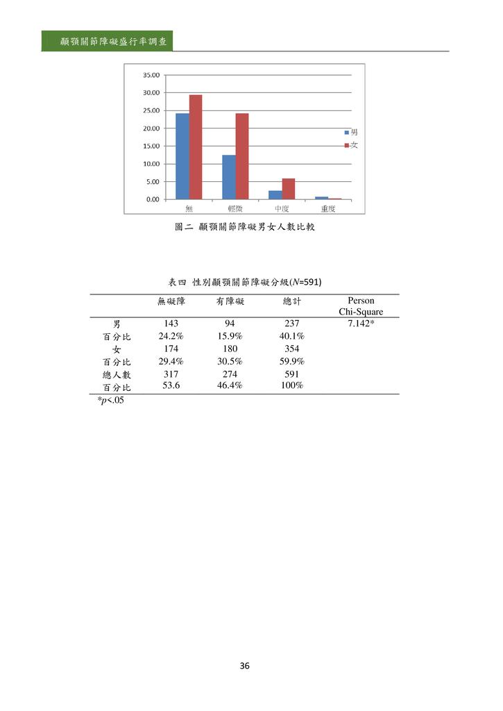 新醫學雜誌第5期PDF版_038.png