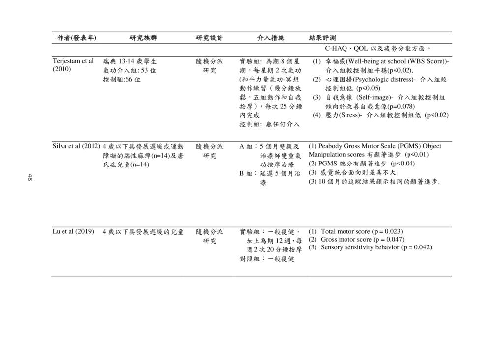 新醫學雜誌第5期PDF版_050.png