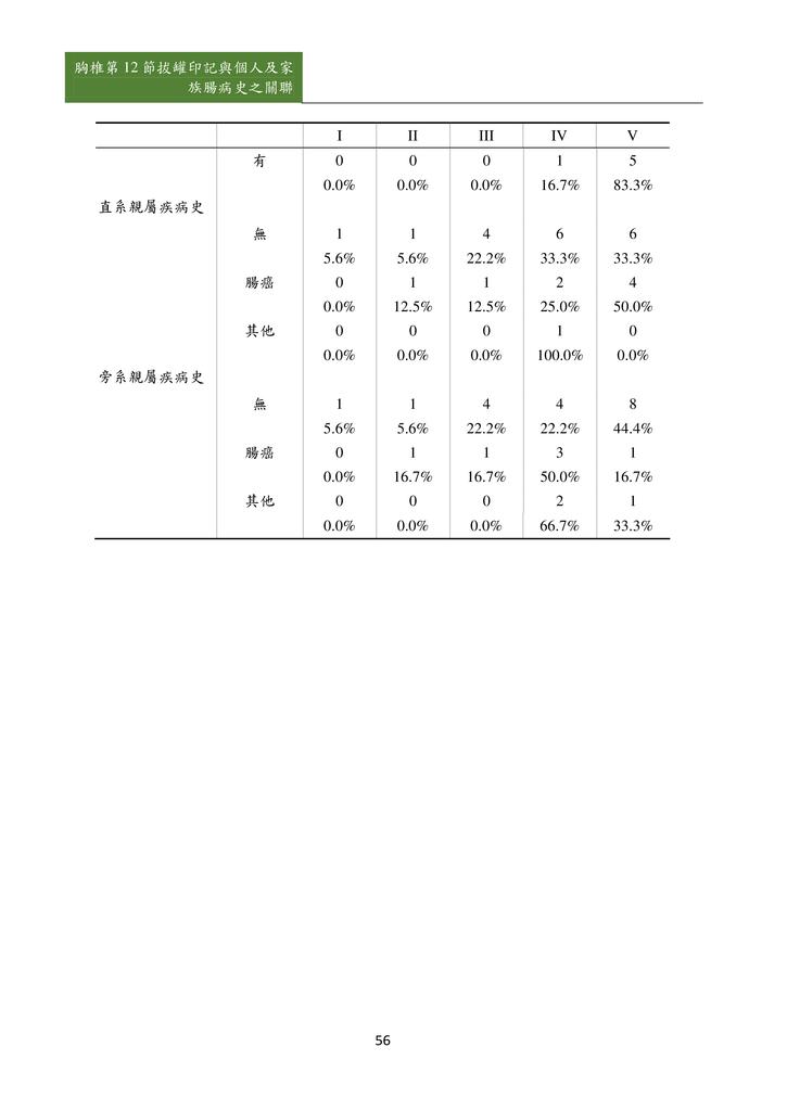新醫學雜誌第5期PDF版_058.png