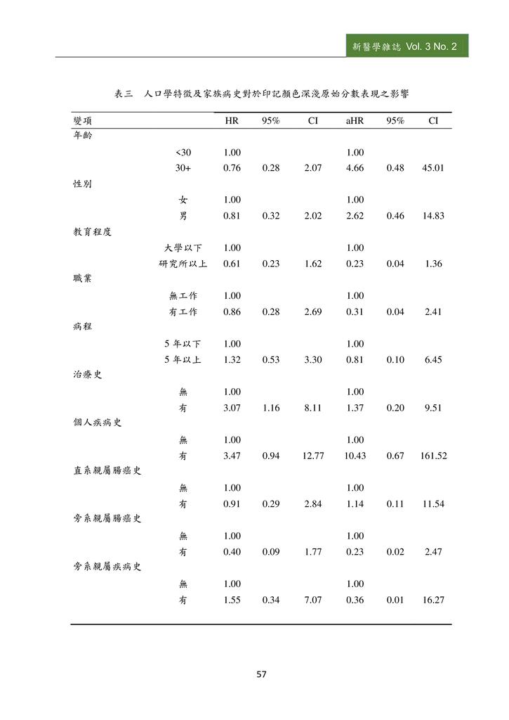 新醫學雜誌第5期PDF版_059.png