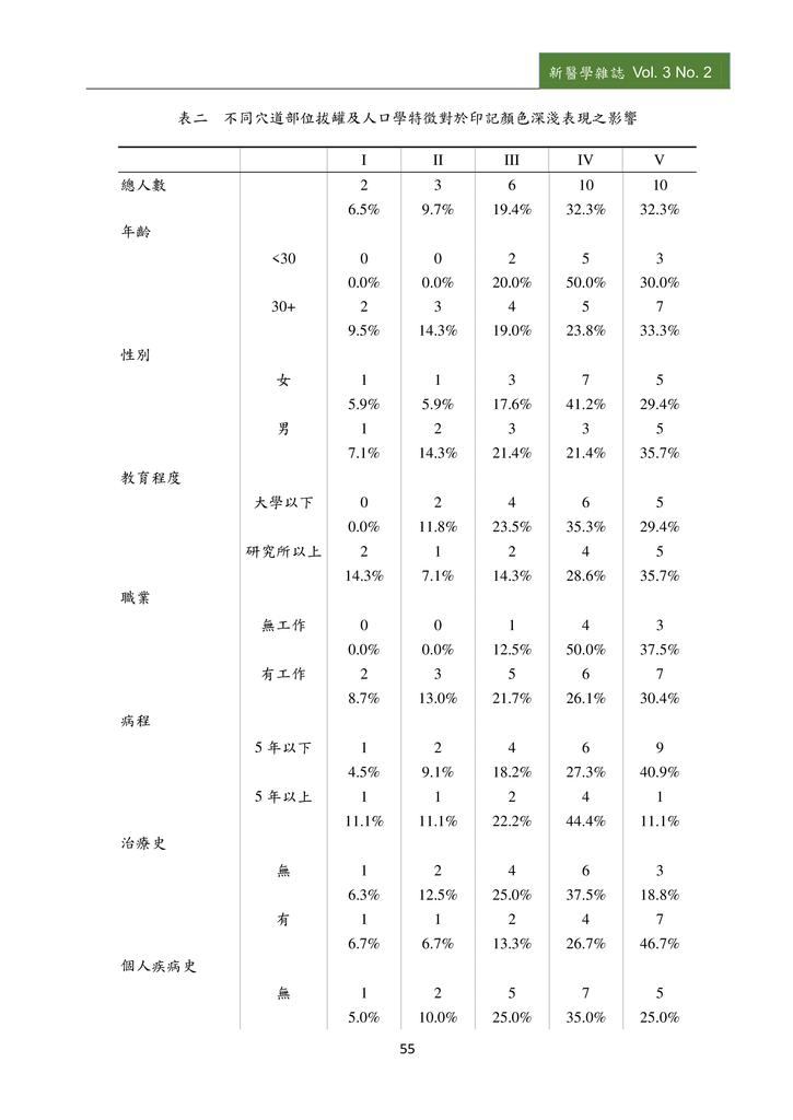 新醫學雜誌第5期PDF版_057.png