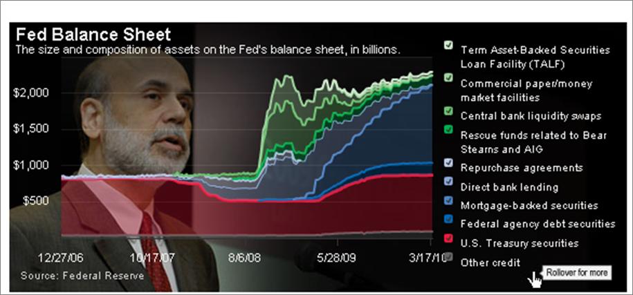 fed-balance-sheet.png