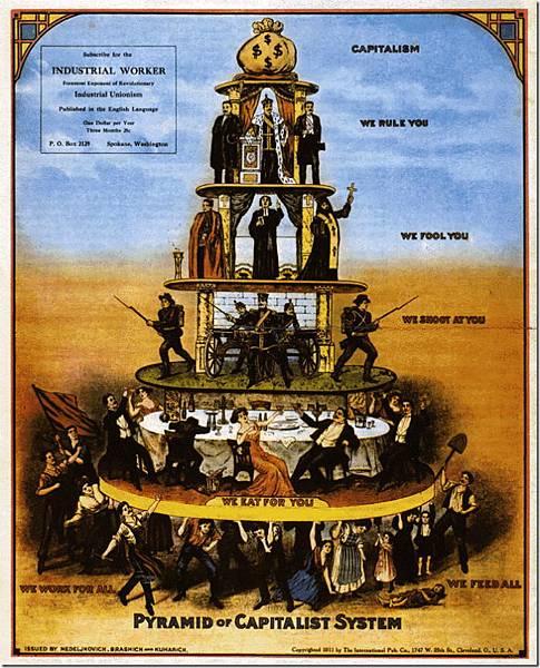 pyramidofcapitalism
