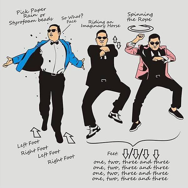 Tutorials-how-to-dance-Oppa-Gangnam-Style