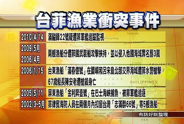 0513_cg3台菲漁業衝突事件