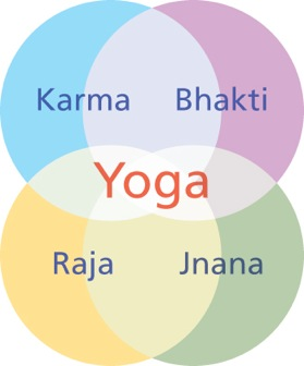 4pathsofyoga