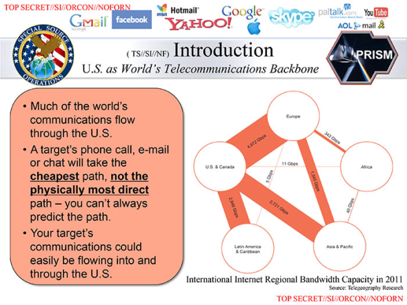 prism-us-as-backbone-slide