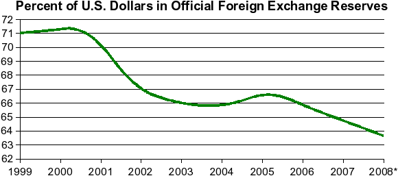200901_us_dollar_reserve_currencry_2png