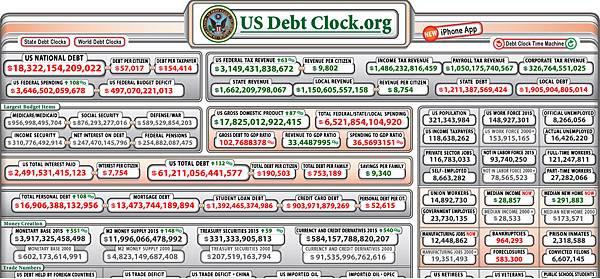 nationla debt