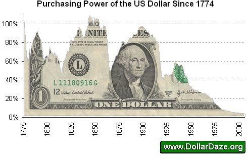 US_Dollar