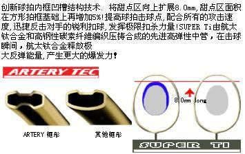 內凹-ARTERY TEC-VICTOR