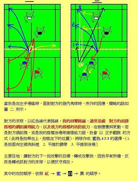 場地簡圖-發網前球-0