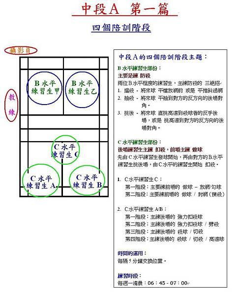 雙打培訓公告-3.JPG