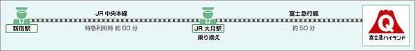 fujiQ access.jpg