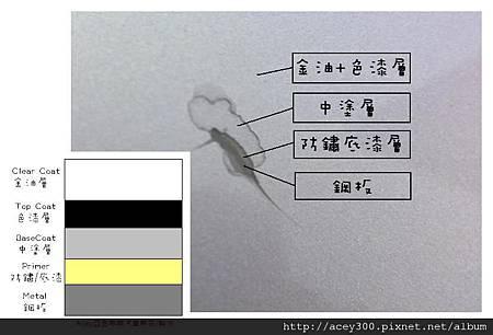 漆面實例2.JPG